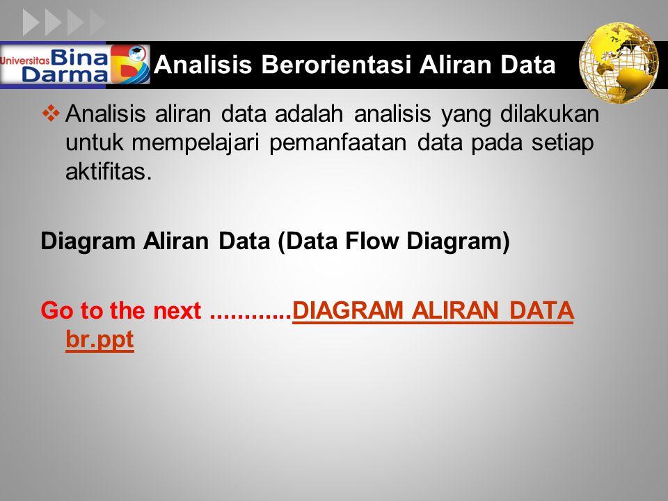 LOGO Analisis Berorientasi Aliran Data  Analisis aliran data adalah analisis yang dilakukan untuk mempelajari pemanfaatan data pada setiap aktifitas.
