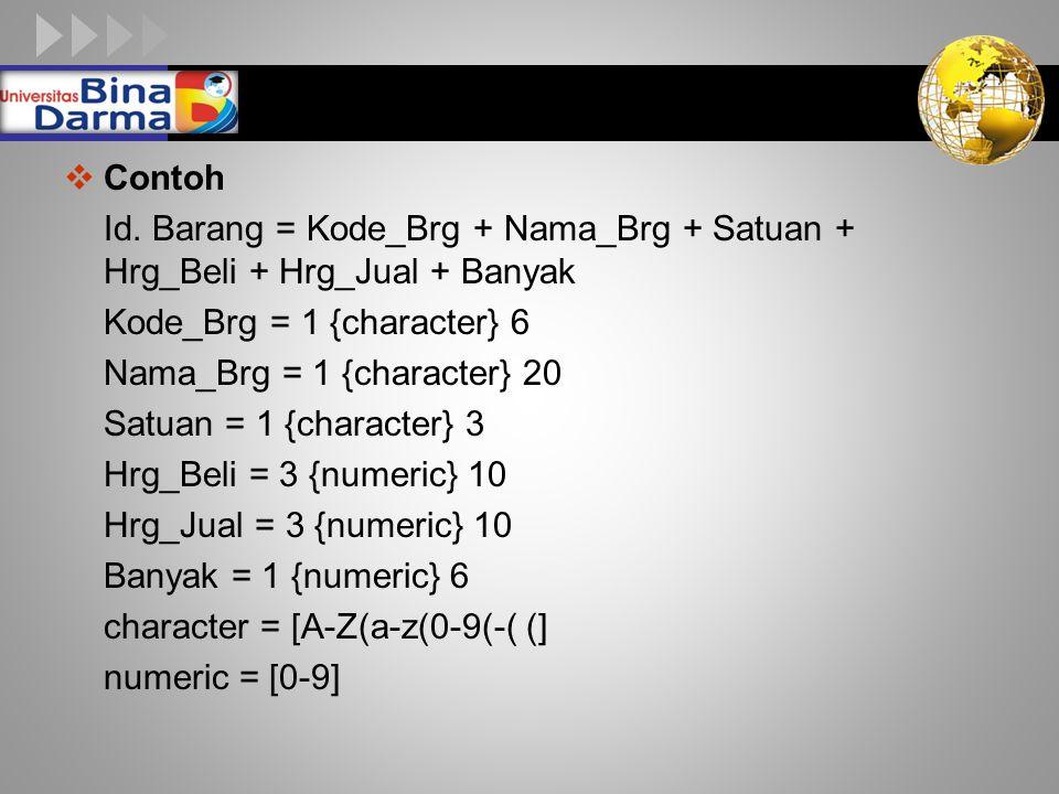  Contoh Id. Barang = Kode_Brg + Nama_Brg + Satuan + Hrg_Beli + Hrg_Jual + Banyak Kode_Brg = 1 {character} 6 Nama_Brg = 1 {character} 20 Satuan = 1 {c