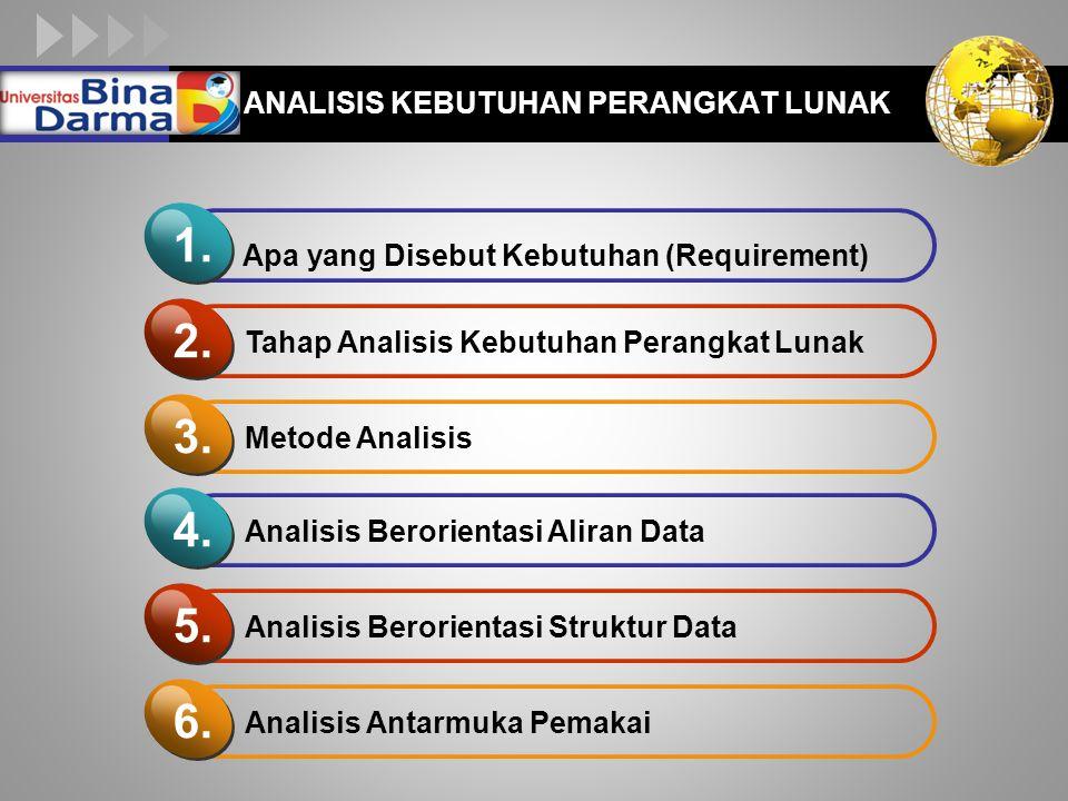 LOGO ANALISIS KEBUTUHAN PERANGKAT LUNAK Apa yang Disebut Kebutuhan (Requirement) 1. Tahap Analisis Kebutuhan Perangkat Lunak 2. Metode Analisis 3. Ana