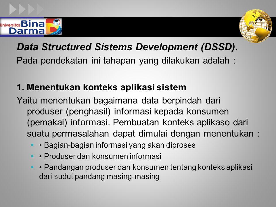 LOGO Data Structured Sistems Development (DSSD). Pada pendekatan ini tahapan yang dilakukan adalah : 1. Menentukan konteks aplikasi sistem Yaitu menen