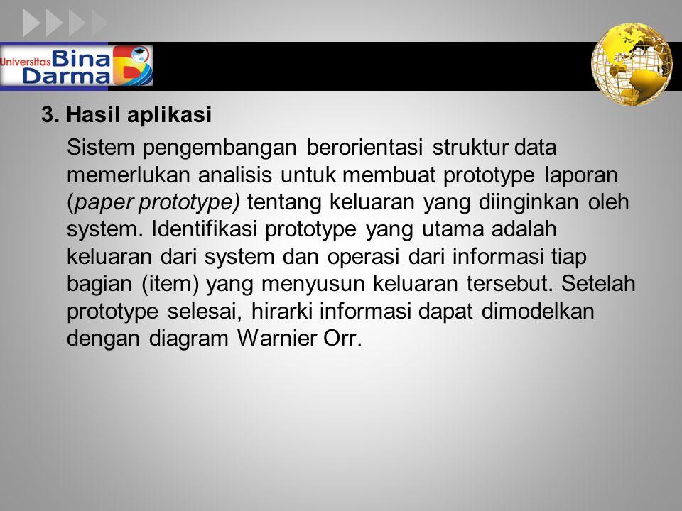 LOGO 3. Hasil aplikasi Sistem pengembangan berorientasi struktur data memerlukan analisis untuk membuat prototype laporan (paper prototype) tentang ke