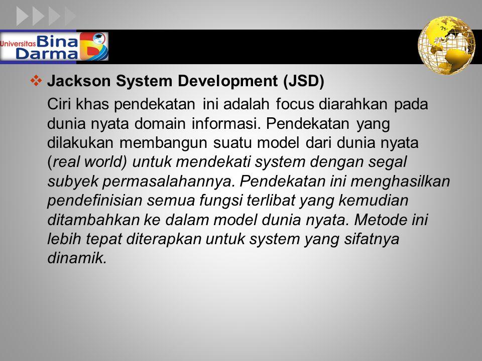 LOGO  Jackson System Development (JSD) Ciri khas pendekatan ini adalah focus diarahkan pada dunia nyata domain informasi. Pendekatan yang dilakukan m