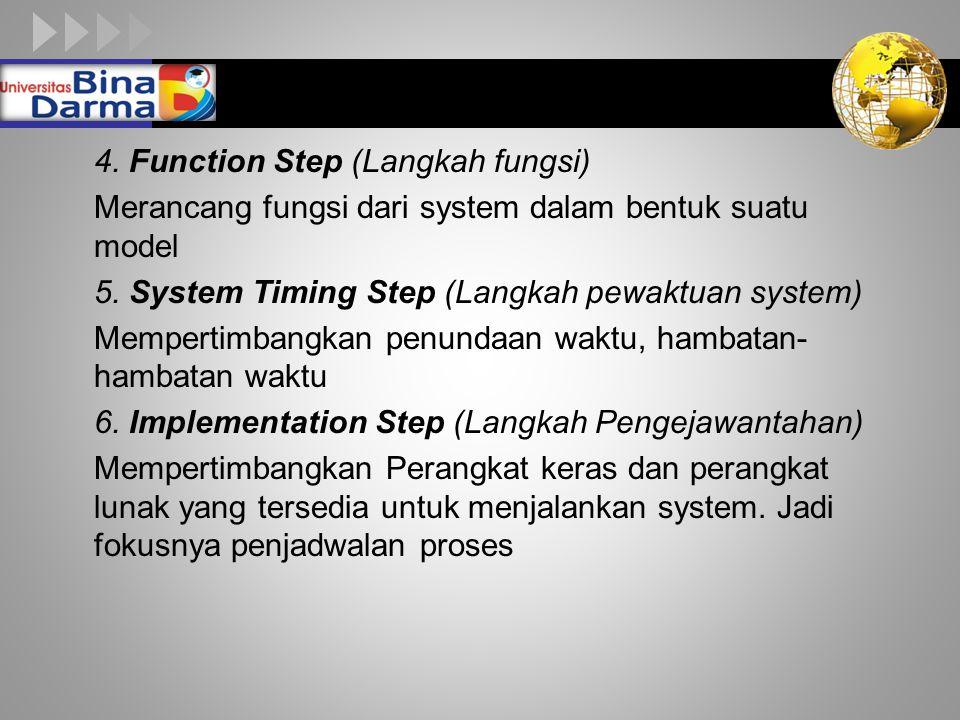 LOGO 4. Function Step (Langkah fungsi) Merancang fungsi dari system dalam bentuk suatu model 5. System Timing Step (Langkah pewaktuan system) Memperti