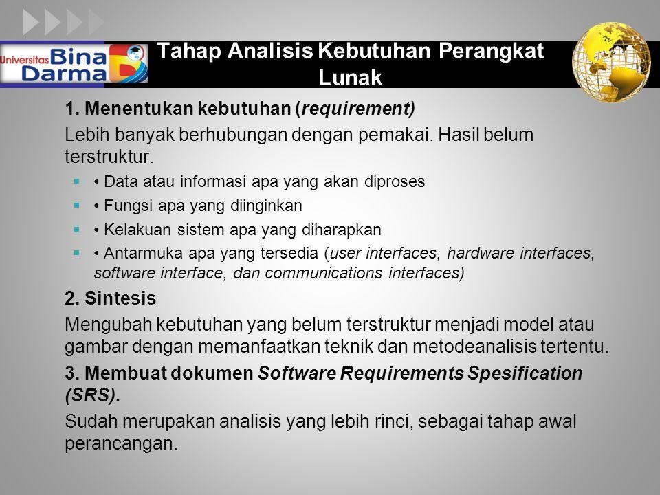 LOGO Tahap Analisis Kebutuhan Perangkat Lunak 1. Menentukan kebutuhan (requirement) Lebih banyak berhubungan dengan pemakai. Hasil belum terstruktur.