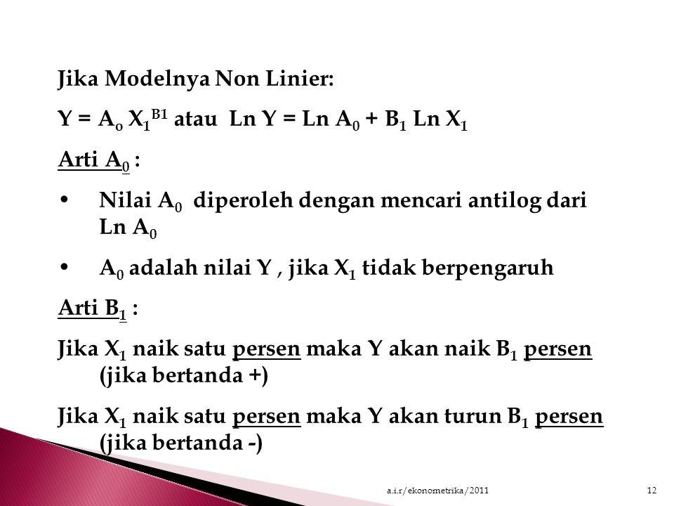 CARA MEMBACA PARAMETER-PARAMETER DALAM REGRESI Jika Modelnya Linier: Y = A 0 + B 1 X 1 Arti A 0 : Jika X 1 tidak berpengaruh maka nilai Y adalah A 0 Arti B 1 : Jika X 1 naik satu satuan maka nilai Y naik B 1 satuan (jika bertanda +) Jika X 1 naik satu satuan maka nilai Y turun B 1 satuan (jika bertanda -) 11a.i.r/ekonometrika/2011