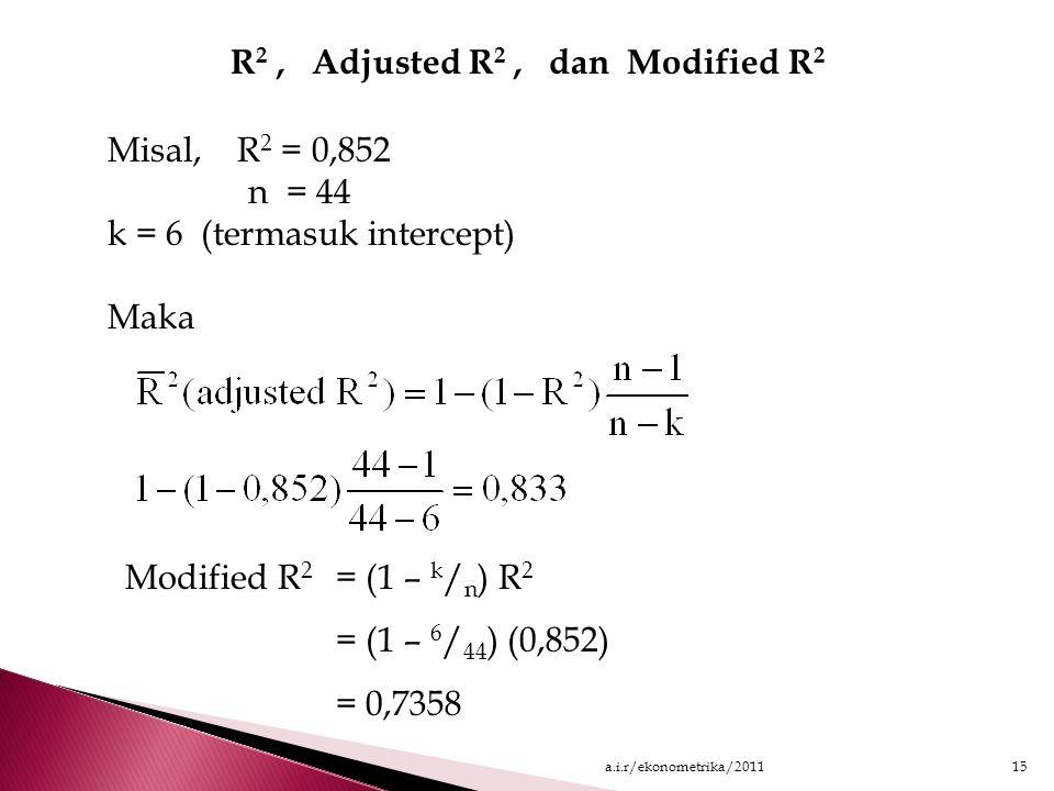 Nilai F-statistik: Jika nilai F-stat > F-tabel : Semua variabel independen memiliki joint impact terhadap variabel dependen Nilai R 2 : Jika R 2 = a a