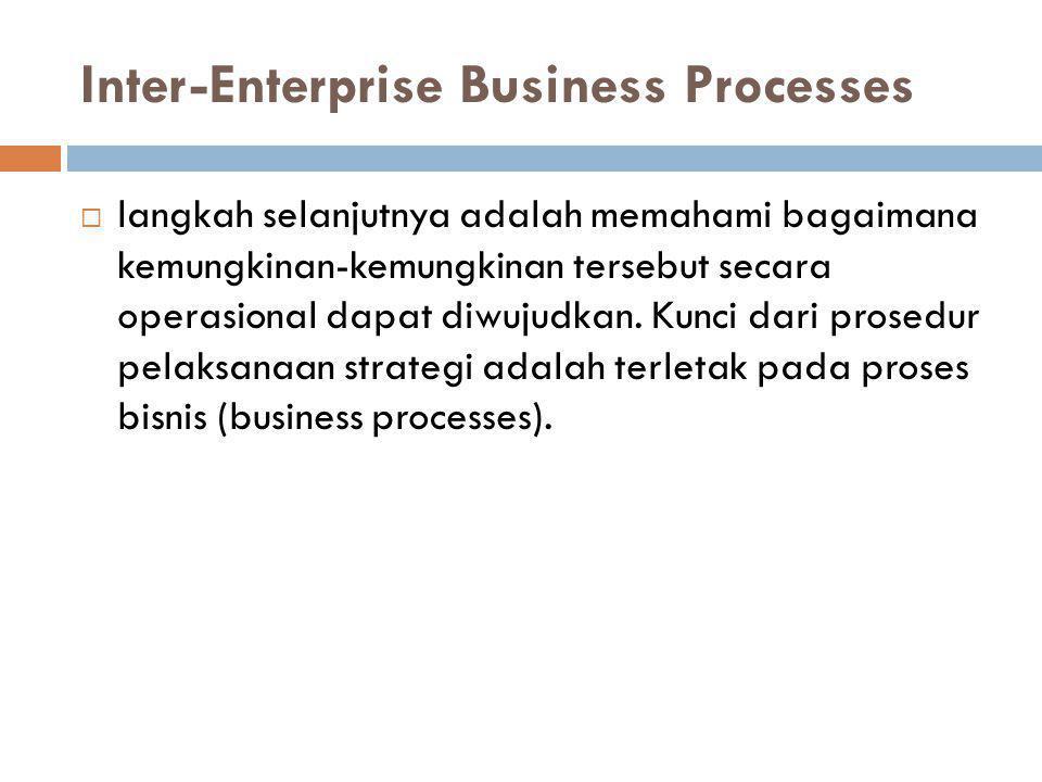 Inter-Enterprise Business Processes  langkah selanjutnya adalah memahami bagaimana kemungkinan-kemungkinan tersebut secara operasional dapat diwujudk
