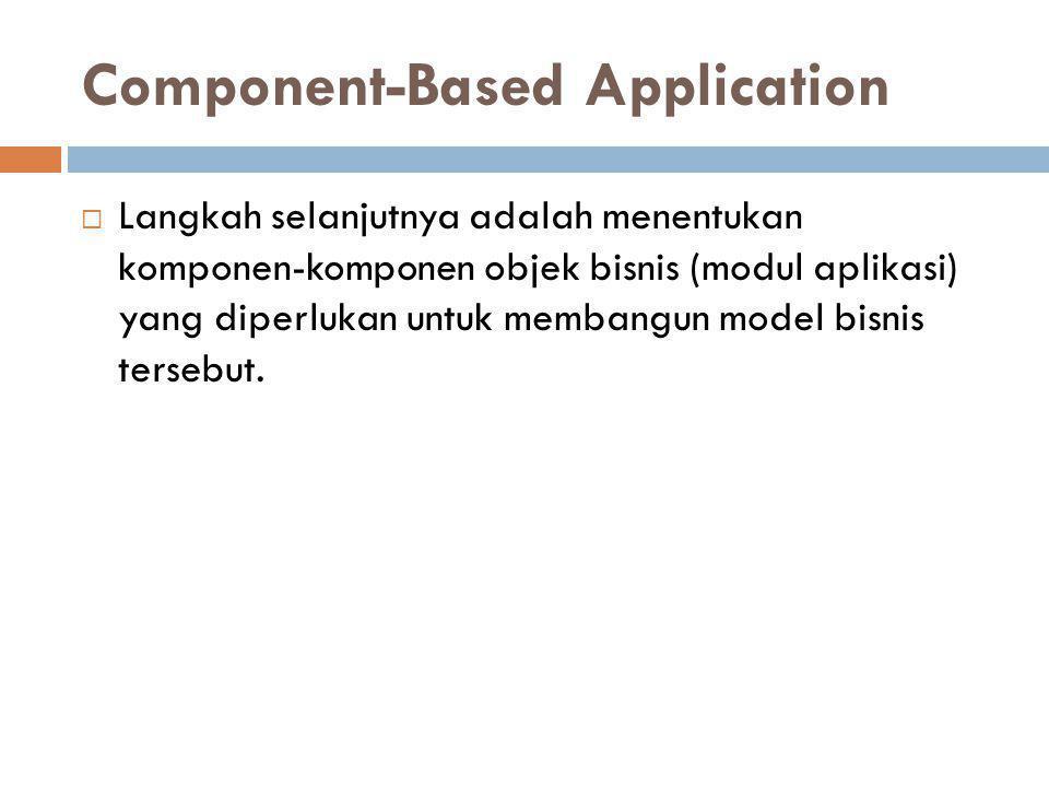 Component-Based Application  Langkah selanjutnya adalah menentukan komponen-komponen objek bisnis (modul aplikasi) yang diperlukan untuk membangun mo