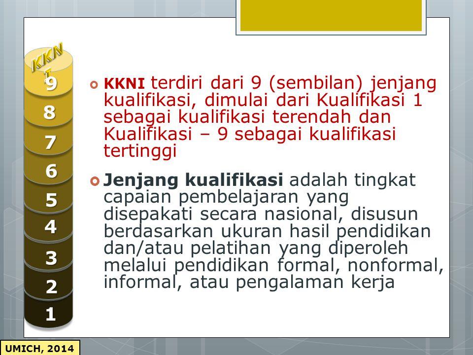 UMICH, 2014  Kerangka Kualifikasi Nasional Indonesia, yang selanjutnya disingkat KKNI, adalah kerangka penjenjangan kualifikasi kompetensi yang dapat
