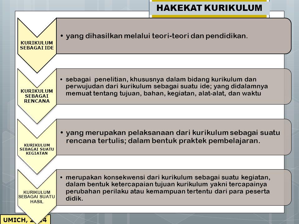 UMICH, 2014 KURIKULUM adalah : seperangkat rencana dan pengaturan mengenai isi maupun bahan kajian dan pelajaran serta cara penyampaian dan penilaiann