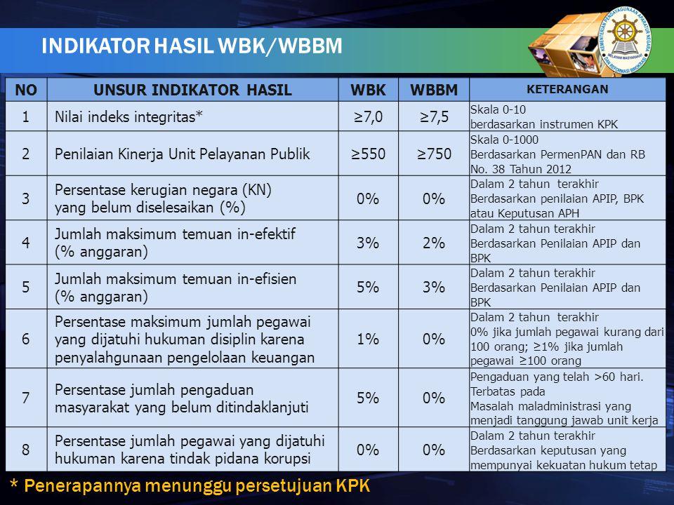 INDIKATOR HASIL WBK/WBBM NOUNSUR INDIKATOR HASILWBKWBBM KETERANGAN 1Nilai indeks integritas*≥7,0≥7,5 Skala 0-10 berdasarkan instrumen KPK 2Penilaian K