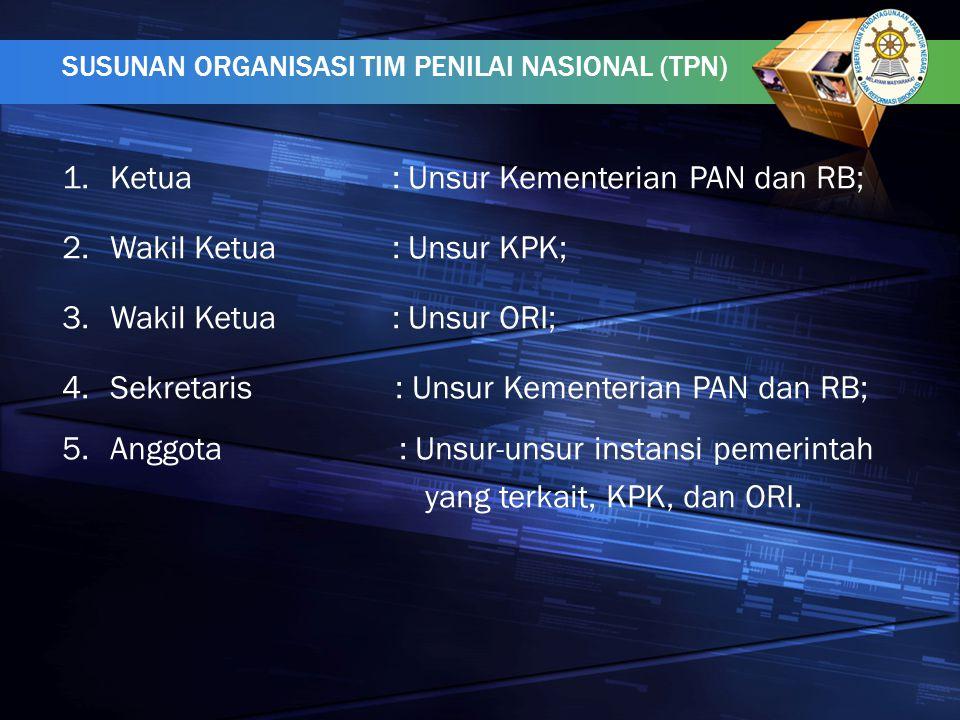 1.Ketua : Unsur Kementerian PAN dan RB; 2.Wakil Ketua : Unsur KPK; 3.Wakil Ketua : Unsur ORI; 4.Sekretaris : Unsur Kementerian PAN dan RB; 5.Anggota :