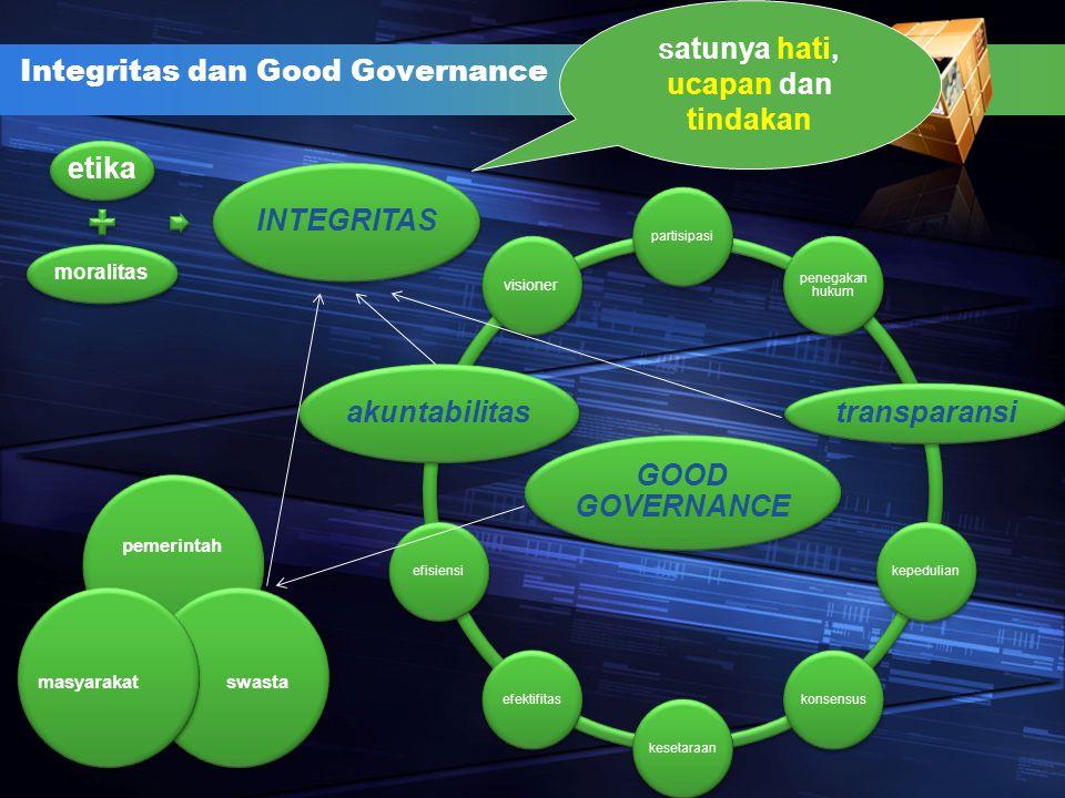 Integritas dan Good Governance etika moralitas INTEGRITAS s atunya hati, ucapan dan tindakan GOOD GOVERNANCE partisipasi penegakan hukum transparansi