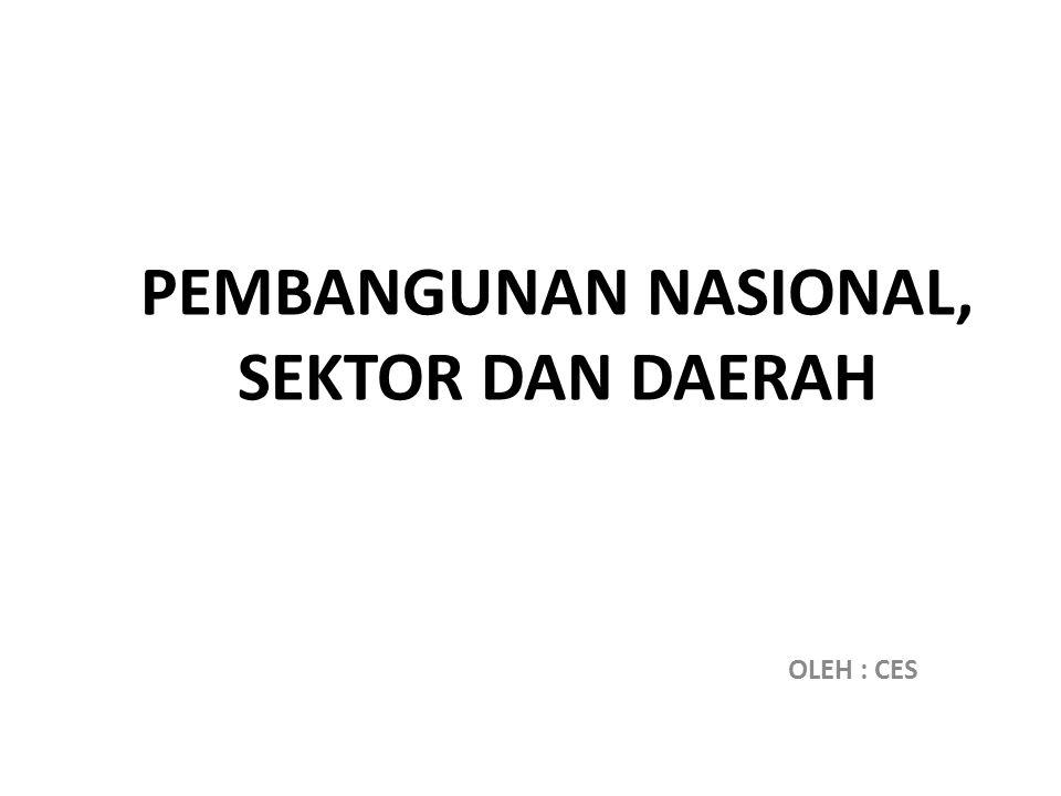 ARTI-PENGERTIAN PEMBANGUNAN Pembangunan Nasional: Usaha untuk meningkatkan kualitas dan perikehidupan manusia dan masyarakat indonesia yang dilakukan secara terus menerus, berlandaskan kemampuan nasional dengan memanfaatkan kemajuan ilmu pengetahuan dan teknologi serta memperhatikan tantangan perkembangan global.