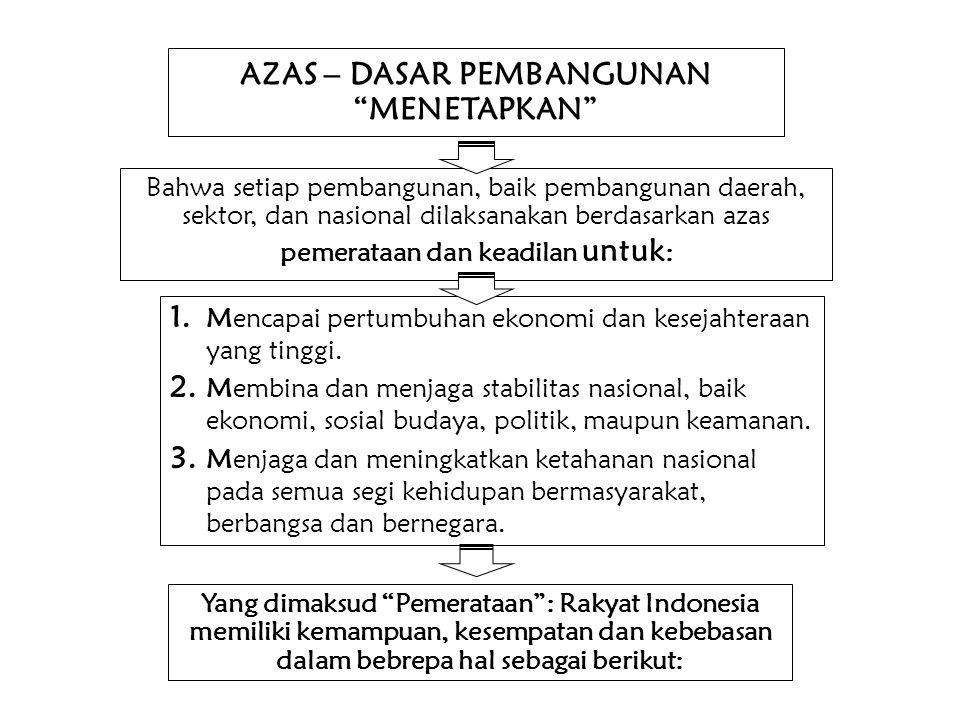 "AZAS – DASAR PEMBANGUNAN ""MENETAPKAN"" Bahwa setiap pembangunan, baik pembangunan daerah, sektor, dan nasional dilaksanakan berdasarkan azas pemerataan"
