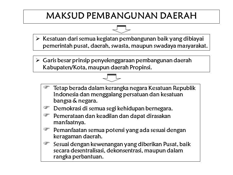 MAKSUD PEMBANGUNAN DAERAH  Tetap berada dalam kerangka negara Kesatuan Republik Indonesia dan menggalang persatuan dan kesatuan bangsa & negara.  De