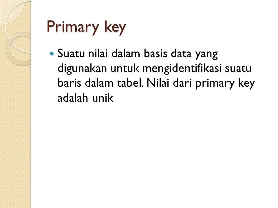 Syarat primary key Primary key :Salah satu atrribut dari candidat key dapat dipilih menjadi primary key dengan 3 kriteria sbb : ◦ Key tersebut lebih natural untuk dijadikan acuan ◦ Key tersebut lebih sederhana ◦ Key tersebut cukup uniqe
