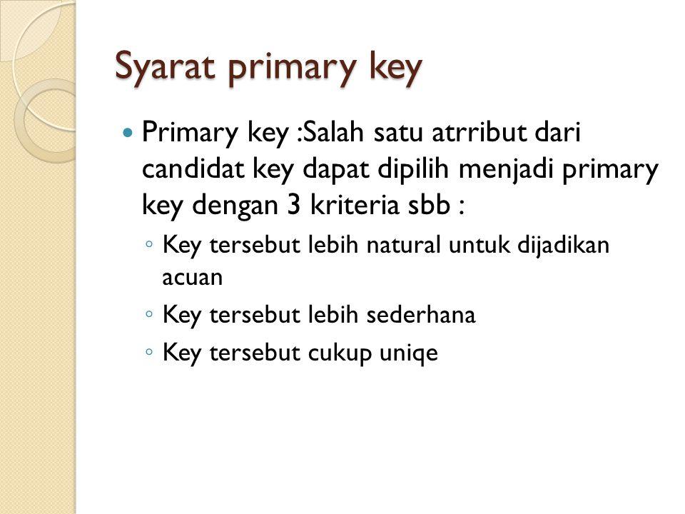 Syarat primary key Primary key :Salah satu atrribut dari candidat key dapat dipilih menjadi primary key dengan 3 kriteria sbb : ◦ Key tersebut lebih n