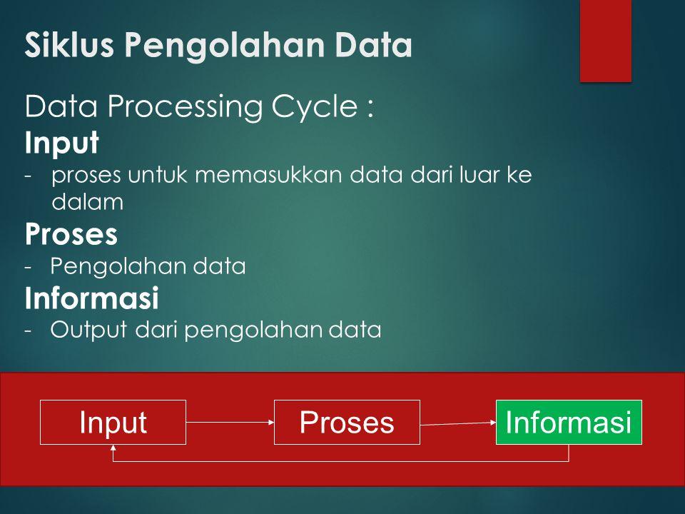 Siklus Pengolahan Data InputProsesInformasi Data Processing Cycle : Input -proses untuk memasukkan data dari luar ke dalam Proses -Pengolahan data Informasi -Output dari pengolahan data