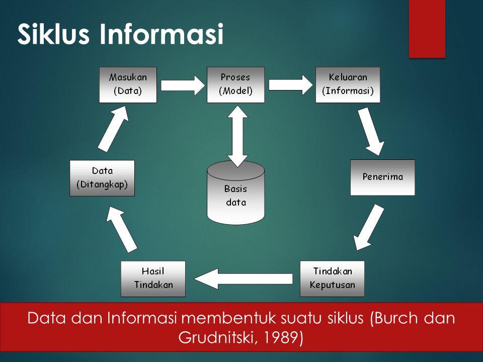 Siklus Informasi Data dan Informasi membentuk suatu siklus (Burch dan Grudnitski, 1989)