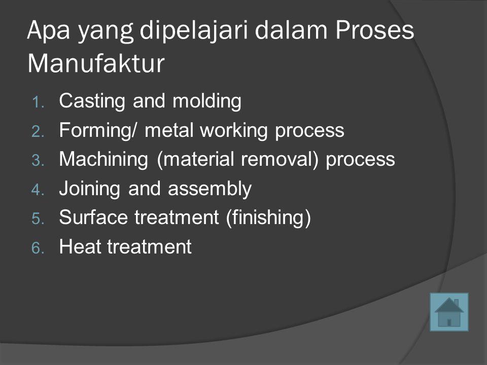 Apa yang dipelajari dalam Proses Manufaktur 1.Casting and molding 2.