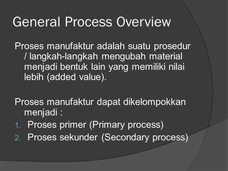 General Process Overview Proses manufaktur adalah suatu prosedur / langkah-langkah mengubah material menjadi bentuk lain yang memiliki nilai lebih (added value).