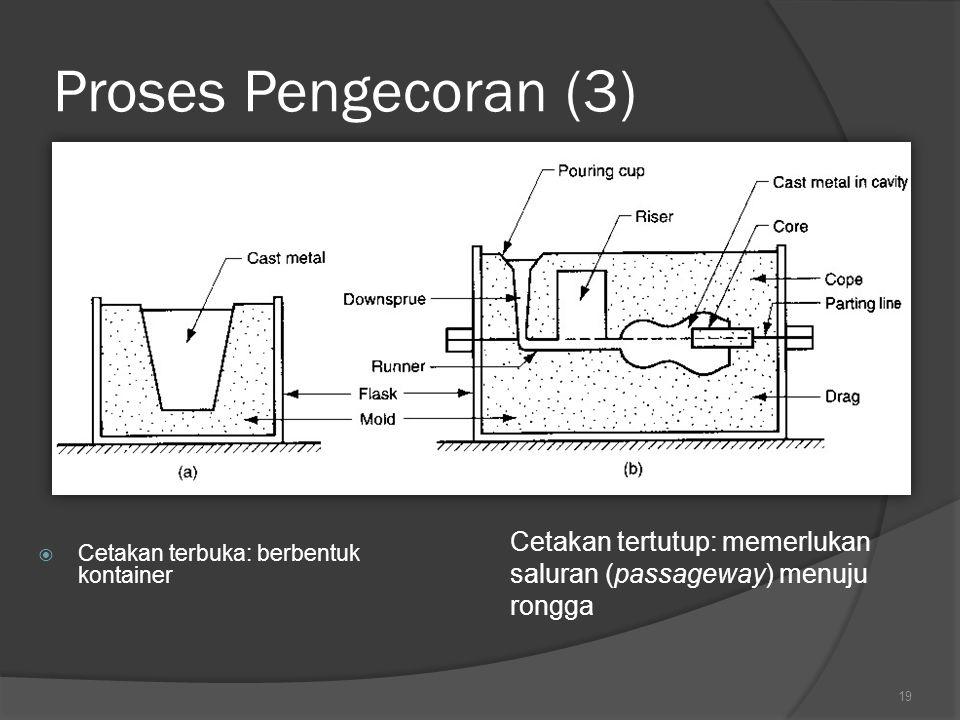 19 Proses Pengecoran (3)  Cetakan terbuka: berbentuk kontainer  Cetakan tertutup: memerlukan saluran (passageway) menuju rongga