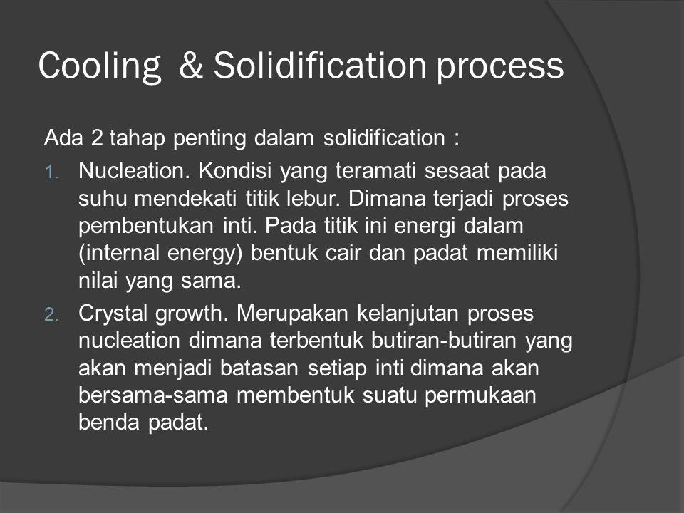 Cooling & Solidification process Ada 2 tahap penting dalam solidification : 1.