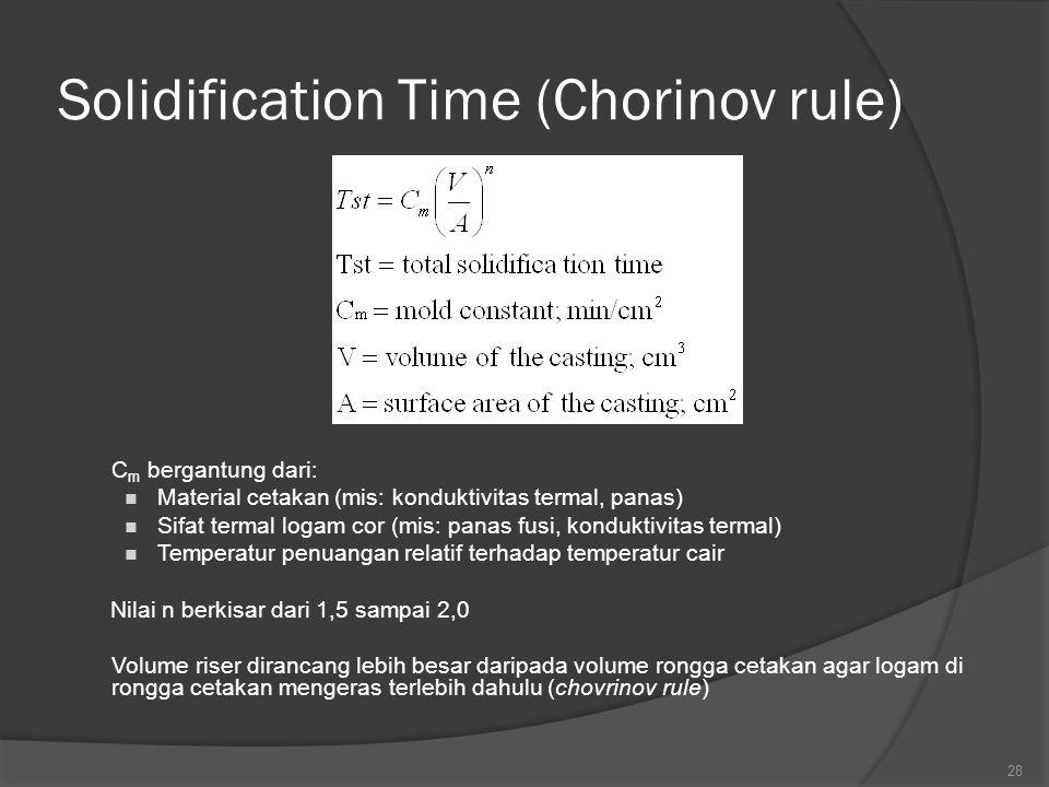 28 Solidification Time (Chorinov rule)  C m bergantung dari: Material cetakan (mis: konduktivitas termal, panas) Sifat termal logam cor (mis: panas fusi, konduktivitas termal) Temperatur penuangan relatif terhadap temperatur cair Nilai n berkisar dari 1,5 sampai 2,0  Volume riser dirancang lebih besar daripada volume rongga cetakan agar logam di rongga cetakan mengeras terlebih dahulu (chovrinov rule)