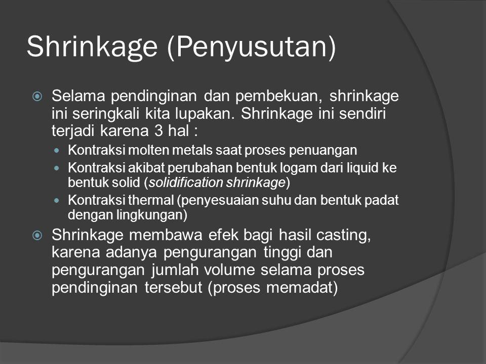 Shrinkage (Penyusutan)  Selama pendinginan dan pembekuan, shrinkage ini seringkali kita lupakan.