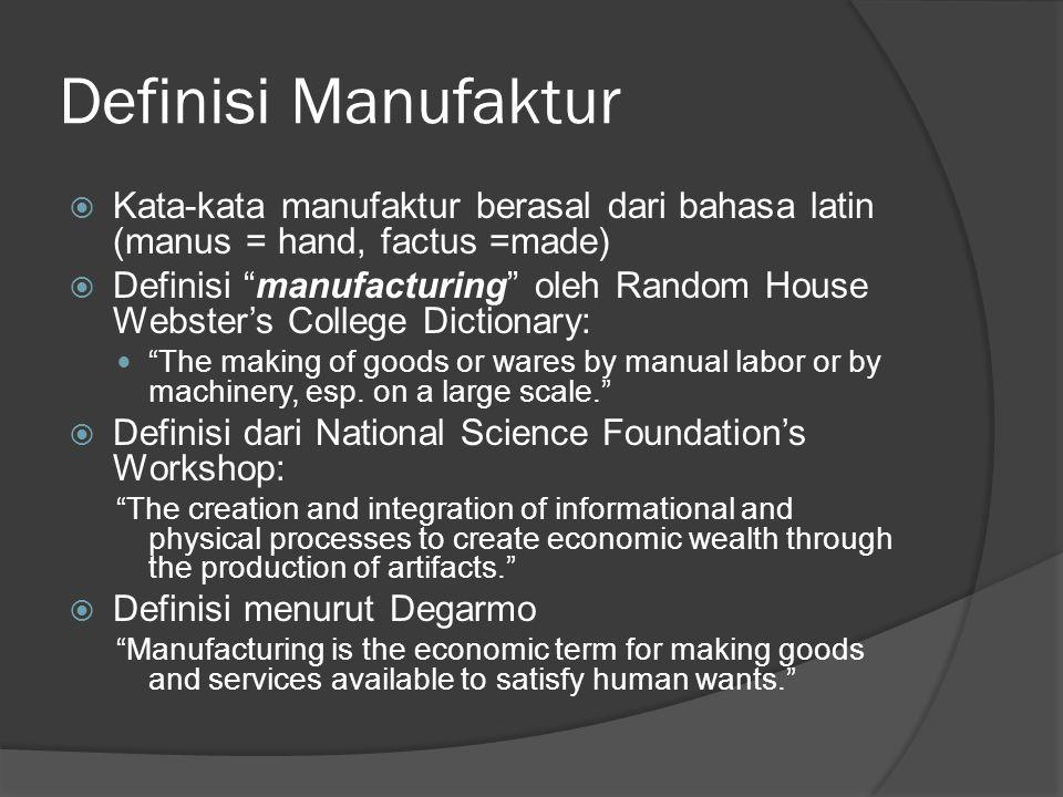 Definisi Manufaktur  Kata-kata manufaktur berasal dari bahasa latin (manus = hand, factus =made)  Definisi manufacturing oleh Random House Webster's College Dictionary: The making of goods or wares by manual labor or by machinery, esp.