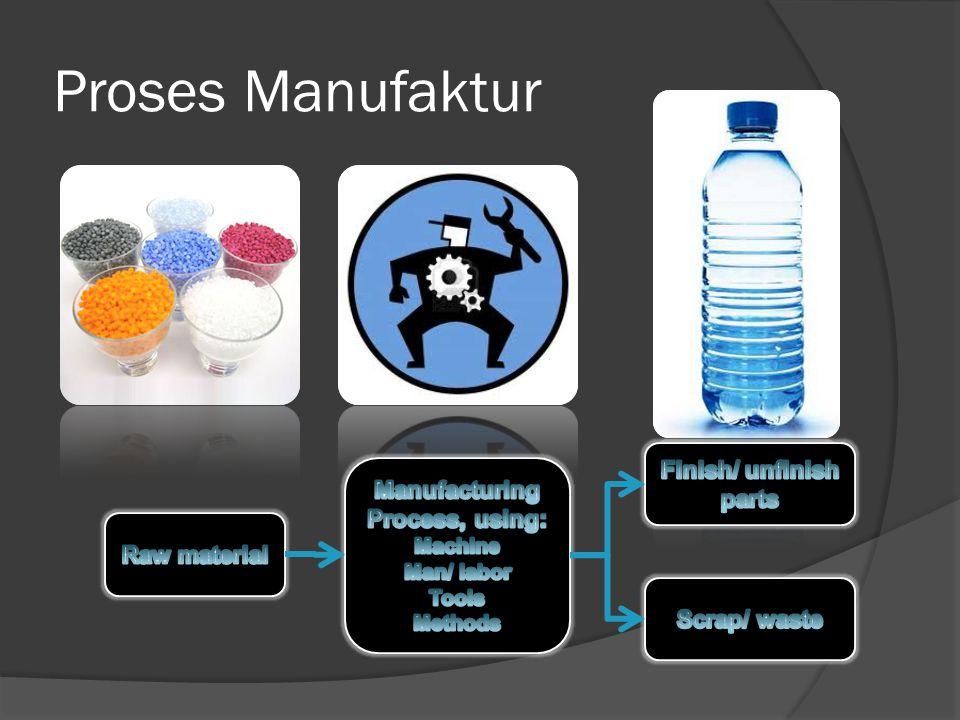 Proses Manufaktur