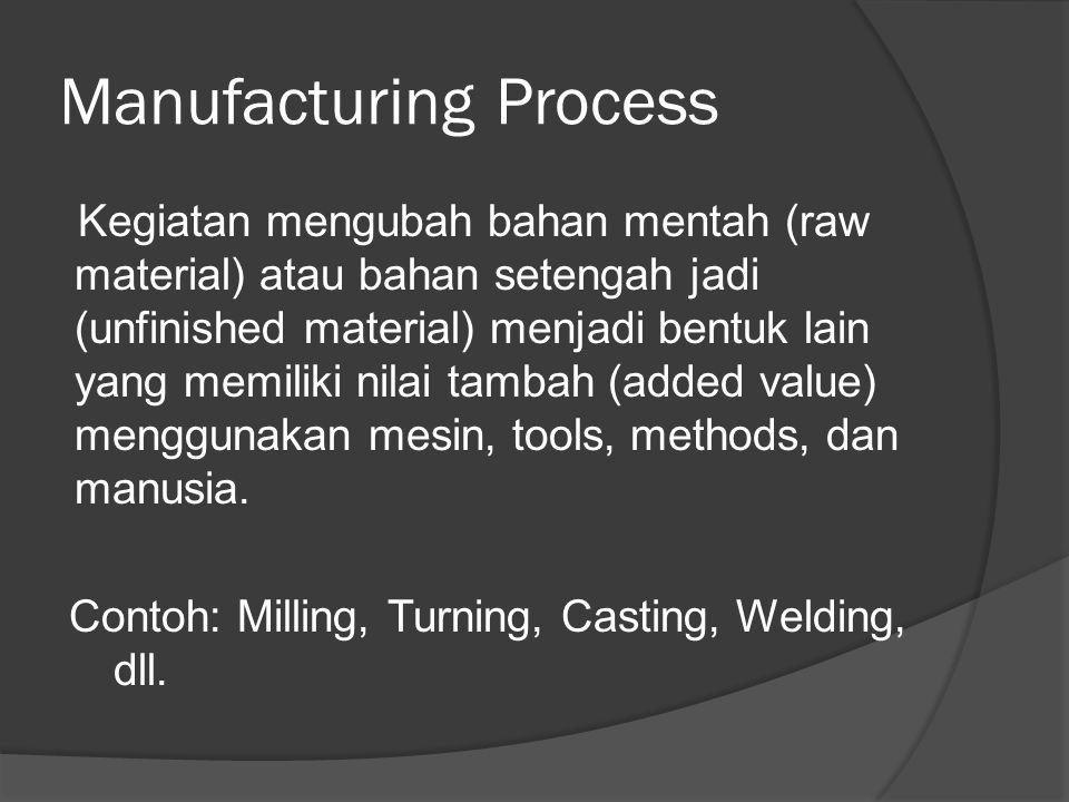 Manufacturing Process Kegiatan mengubah bahan mentah (raw material) atau bahan setengah jadi (unfinished material) menjadi bentuk lain yang memiliki nilai tambah (added value) menggunakan mesin, tools, methods, dan manusia.