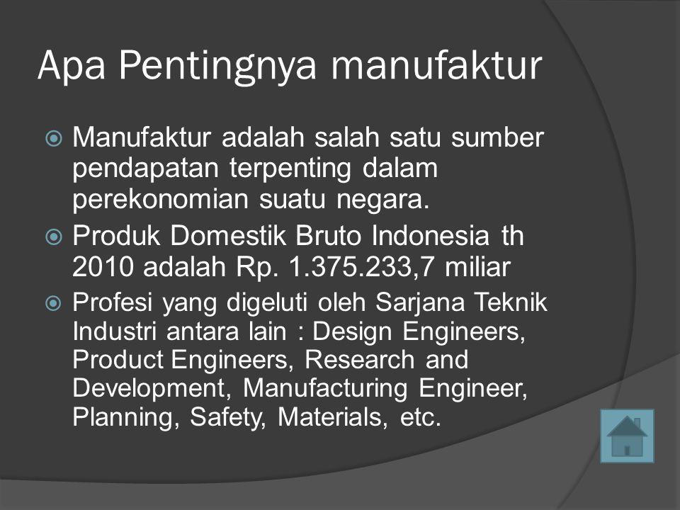 Apa Pentingnya manufaktur  Manufaktur adalah salah satu sumber pendapatan terpenting dalam perekonomian suatu negara.