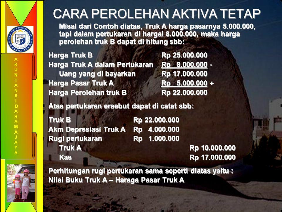 AKUN T AN S I D ARA M A J A Y A CARA PEROLEHAN AKTIVA TETAP Penyelesaian contoh diatas Perhitungan Harga Perolehan Truk Harga Truk Baru (B)Rp 25.000.0