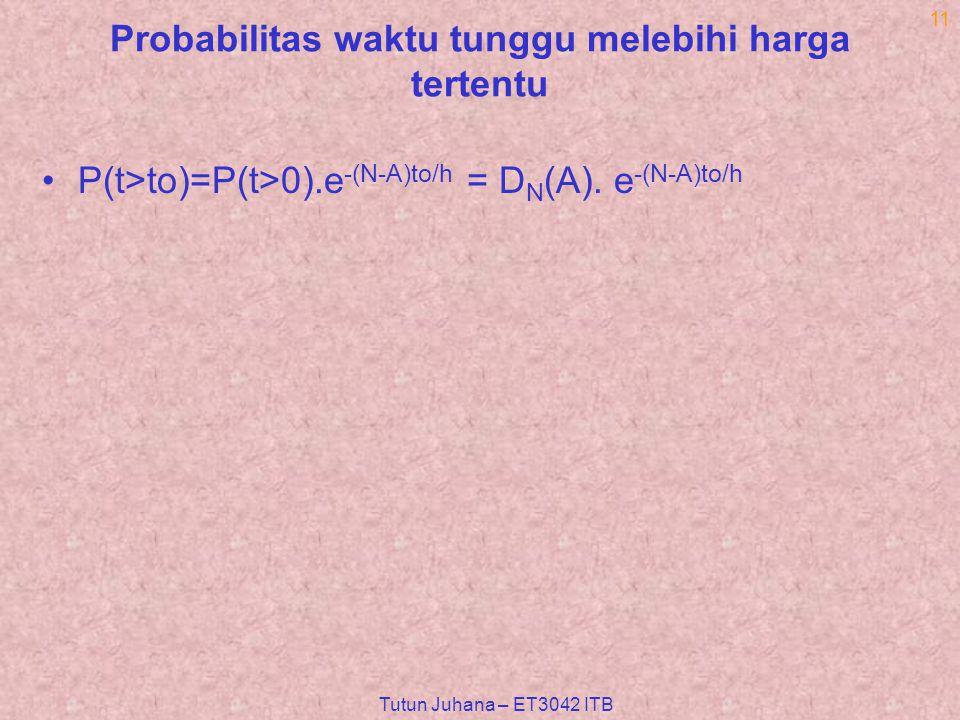 Tutun Juhana – ET3042 ITB 11 Probabilitas waktu tunggu melebihi harga tertentu P(t>to)=P(t>0).e -(N-A)to/h = D N (A).