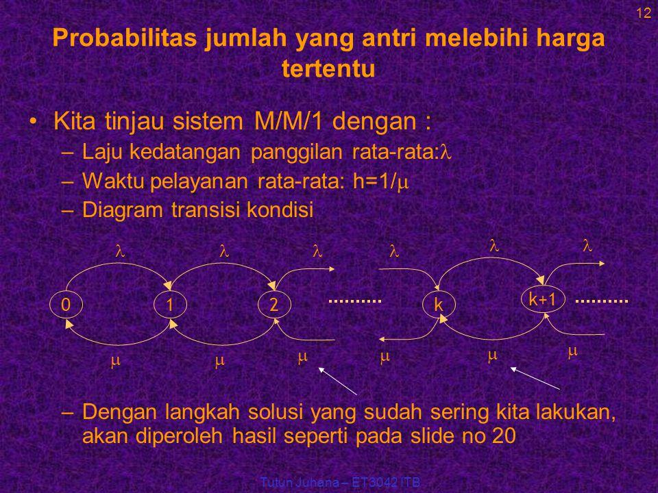 Tutun Juhana – ET3042 ITB 12 Probabilitas jumlah yang antri melebihi harga tertentu Kita tinjau sistem M/M/1 dengan : –Laju kedatangan panggilan rata-rata: –Waktu pelayanan rata-rata: h=1/  –Diagram transisi kondisi –Dengan langkah solusi yang sudah sering kita lakukan, akan diperoleh hasil seperti pada slide no 20 012k   k+1  