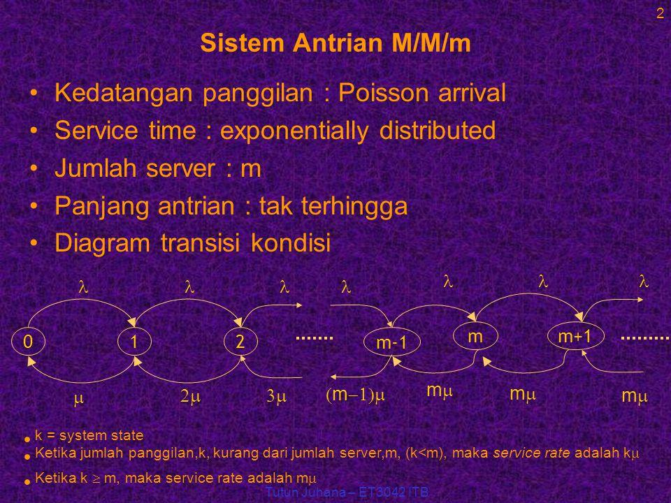 Tutun Juhana – ET3042 ITB 2 Sistem Antrian M/M/m Kedatangan panggilan : Poisson arrival Service time : exponentially distributed Jumlah server : m Panjang antrian : tak terhingga Diagram transisi kondisi 012 m-1  m   m mm  m+1 mm mm k = system state Ketika jumlah panggilan,k, kurang dari jumlah server,m, (k<m), maka service rate adalah k  Ketika k  m, maka service rate adalah m 