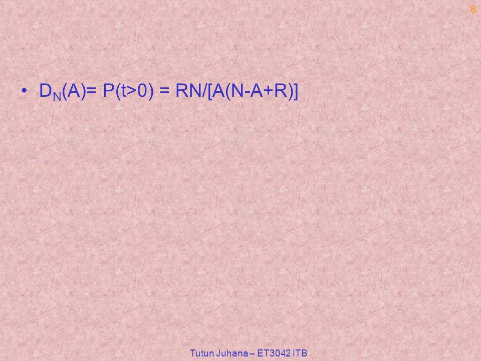 Tutun Juhana – ET3042 ITB 8 D N (A)= P(t>0) = RN/[A(N-A+R)]