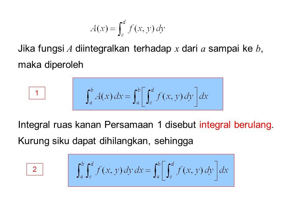 Jika fungsi A diintegralkan terhadap x dari a sampai ke b, maka diperoleh 1 Integral ruas kanan Persamaan 1 disebut integral berulang. Kurung siku dap