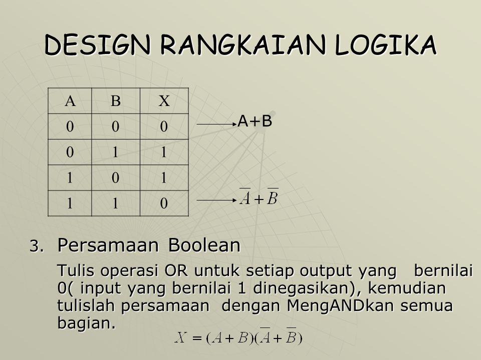 DESIGN RANGKAIAN LOGIKA 3. Persamaan Boolean Tulis operasi OR untuk setiap output yang bernilai 0( input yang bernilai 1 dinegasikan), kemudian tulisl