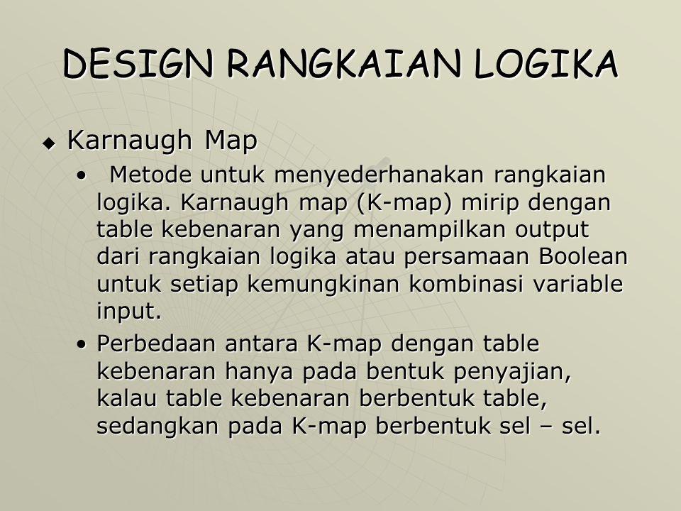DESIGN RANGKAIAN LOGIKA  Karnaugh Map Metode untuk menyederhanakan rangkaian logika. Karnaugh map (K-map) mirip dengan table kebenaran yang menampilk