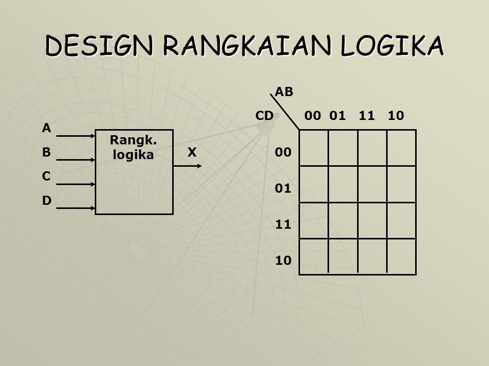 DESIGN RANGKAIAN LOGIKA Rangk. logika A B C D X AB CD00011110 00 01 11 10
