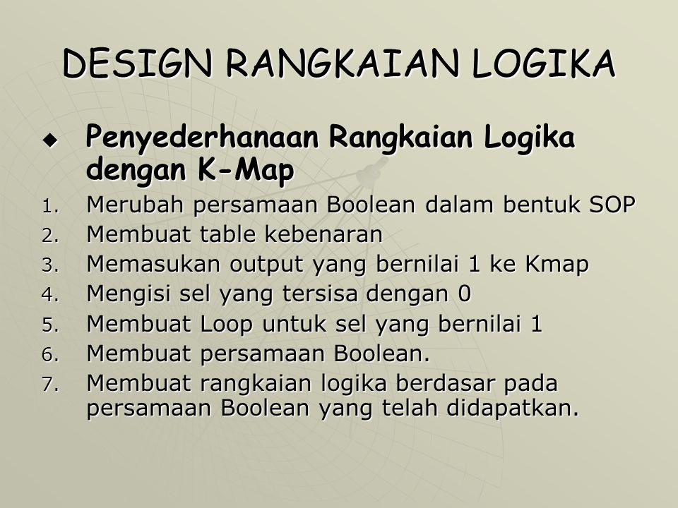 DESIGN RANGKAIAN LOGIKA  Contoh 1: Sederhanakanlah persamaan Boolean, x =  Jawab: 1.Persamaan menjadi x = 2.Table Kebenaran, K-map dan looping AB C 00 011110 0 1 1 1 1 0 0 00 0 X = X = ABCX 00000000 00110011 01010101 11101110 11111111 00110011 01010101 00000000