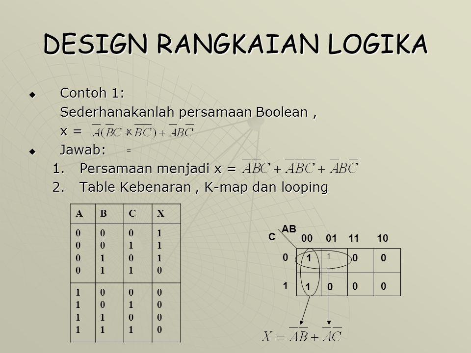DESIGN RANGKAIAN LOGIKA 3. Persamaan Boolean menjadi 4. Rangkaian logika