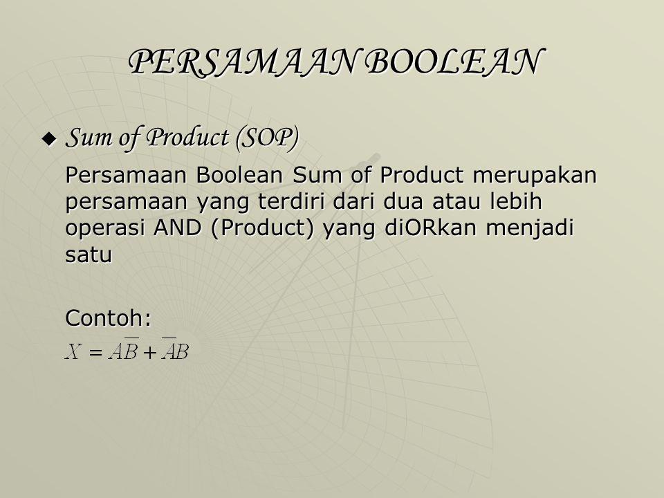 PERSAMAAN BOOLEAN  Product of Sum (POS) Product of Sum merupakan persamaan yang terdiri dari dua atau lebih operasi OR yang kemudian diANDkan sehingga menghasilkan satu output Contoh: