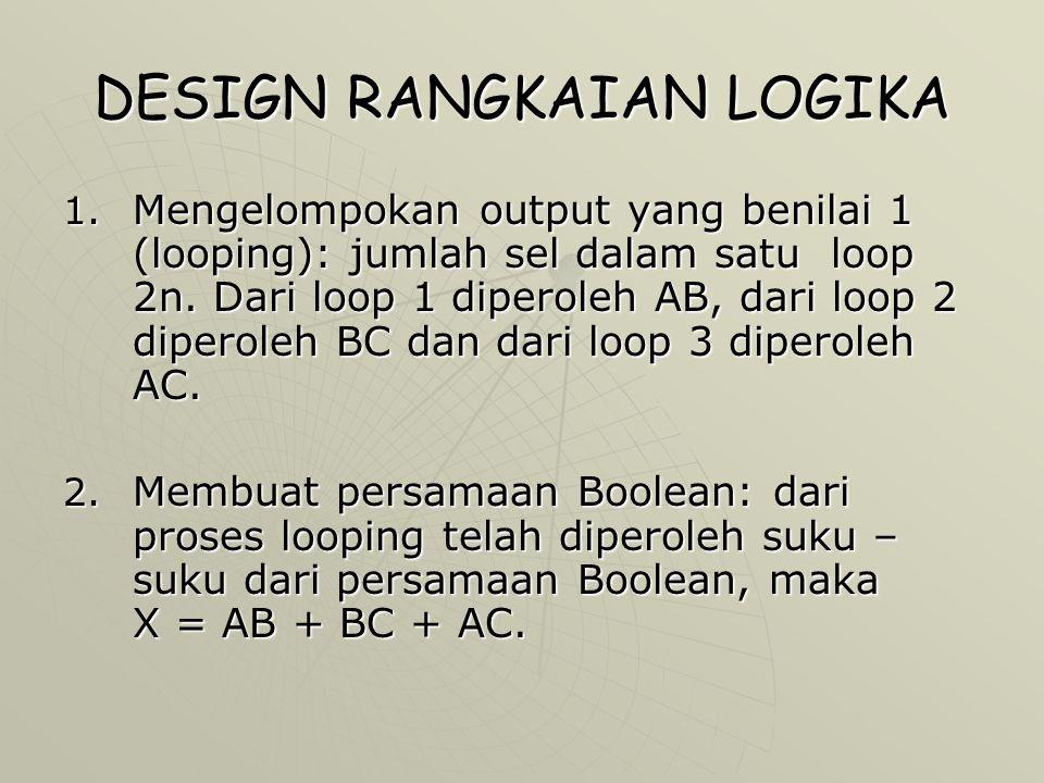DESIGN RANGKAIAN LOGIKA 1. Mengelompokan output yang benilai 1 (looping): jumlah sel dalam satu loop 2n. Dari loop 1 diperoleh AB, dari loop 2 diperol
