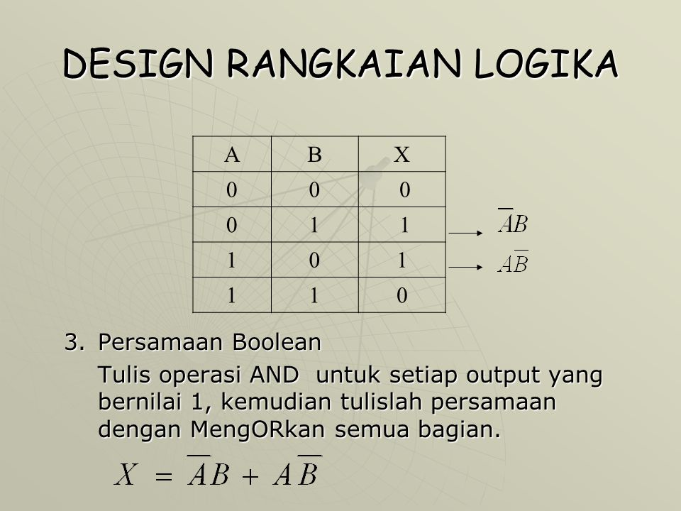 DESIGN RANGKAIAN LOGIKA 3.Persamaan Boolean Tulis operasi AND untuk setiap output yang bernilai 1, kemudian tulislah persamaan dengan MengORkan semua
