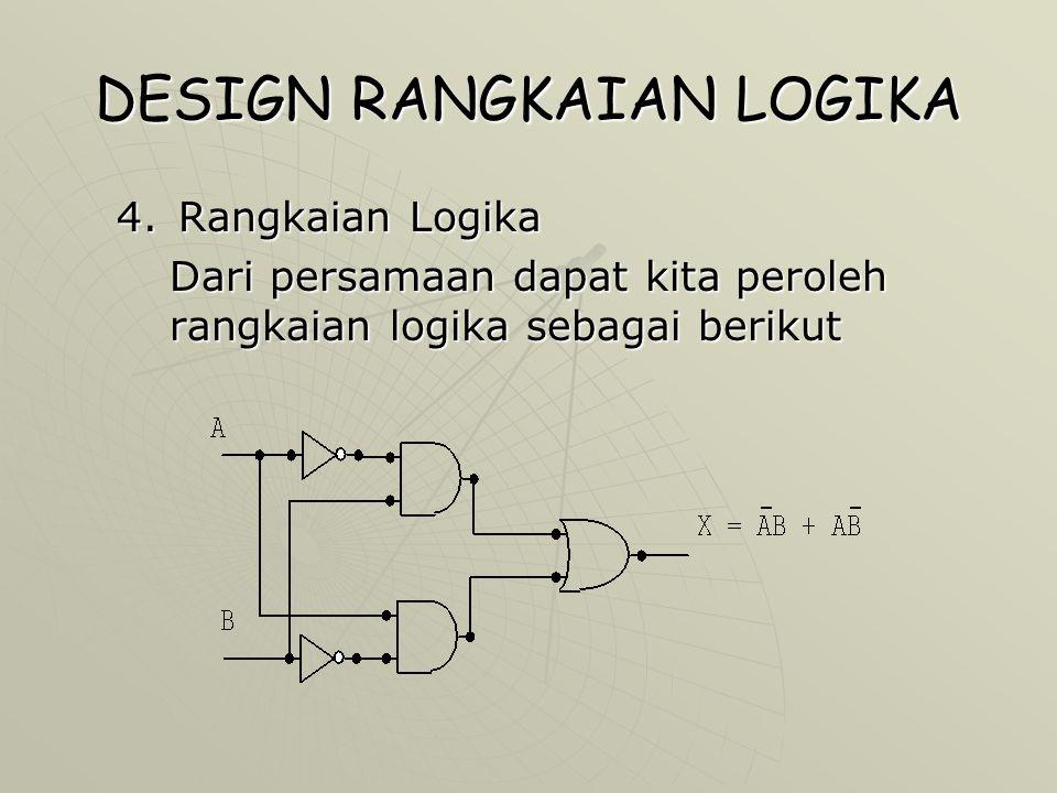  Product of Sum (POS) 1.Tentukan dahulu fungsi atau sifat dari rangkaian logika yang kita inginkan 2.Membuat table kebenaran 3.Membuat persamaan Boolean 4.Membuat rangkaian logika dari persamaan Boolean.