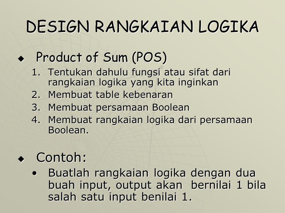  Product of Sum (POS) 1.Tentukan dahulu fungsi atau sifat dari rangkaian logika yang kita inginkan 2.Membuat table kebenaran 3.Membuat persamaan Bool